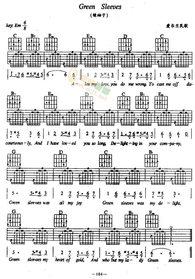 electric guitar notes for beginners. All guitar sheet music are